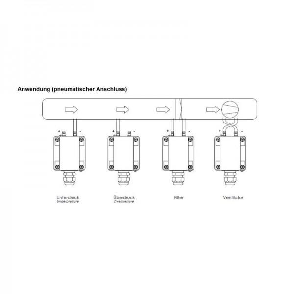 Sensorshop24® DDM дифманометр для не агрессивных газов с аналоговым выходом