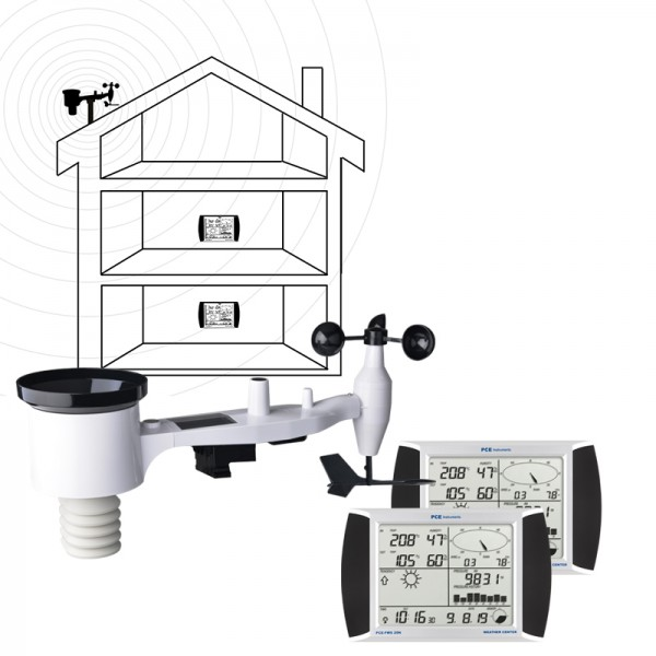 PCE FWS-20N-1 автономная метеостанция (2 дисплея)