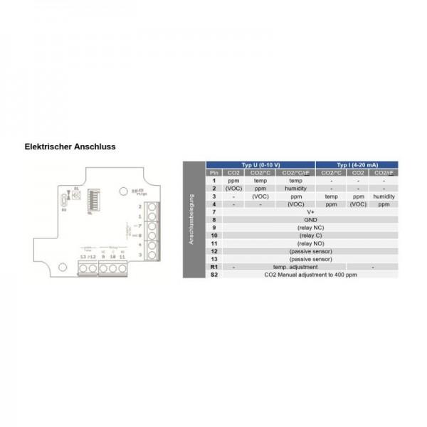 Sensorshop24® KACO2 канальный анализатор СО2 с аналоговым выходом