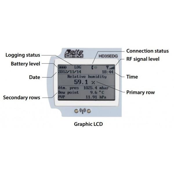 Delta OHM HD35ED7P/2TC двухканальный WiFi регистратор температуры для выносных датчиков (Pt1000)