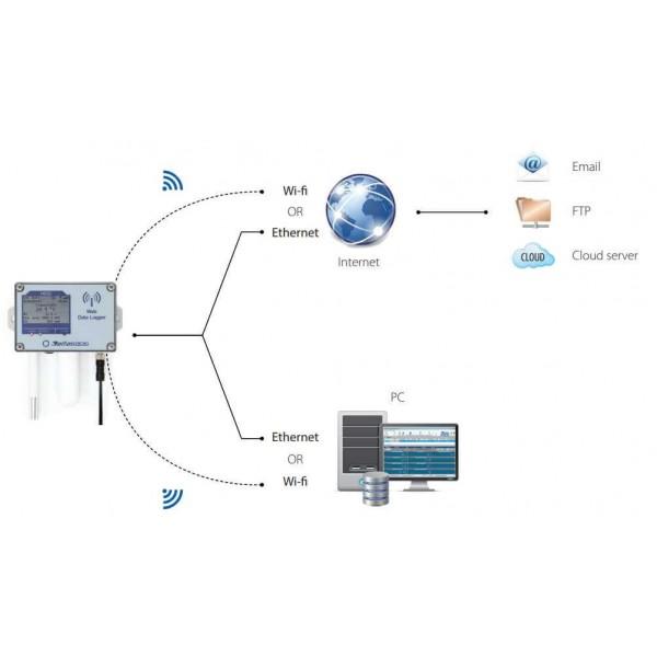 Delta OHM HD50N/3TC водонепроницаемый, трёхканальный Web регистратор температуры для выносных датчиков (NTC 10KΩ)