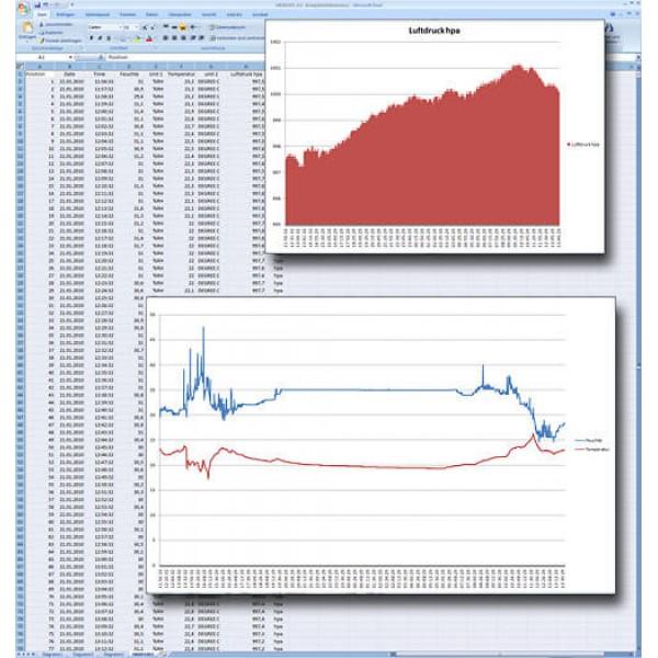PCE-THB 40 регистратор давления, температуры и влажности
