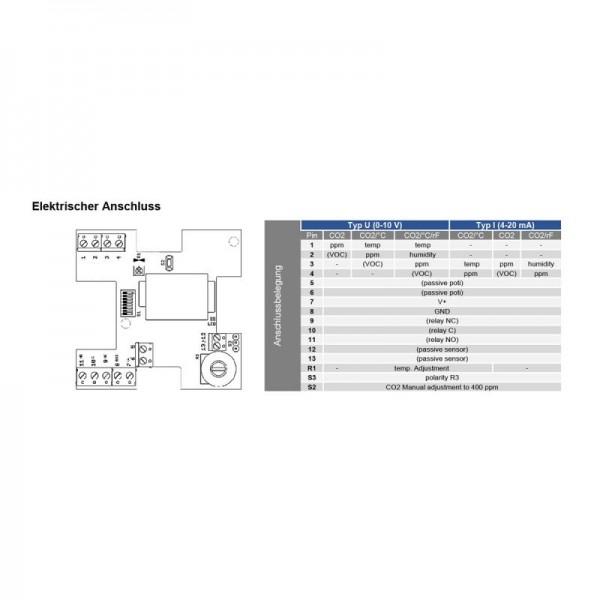 Sensorshop24® RACO2 анализатор СО2 с аналоговым выходом