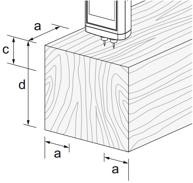 Правильное измерение влажности древесины.